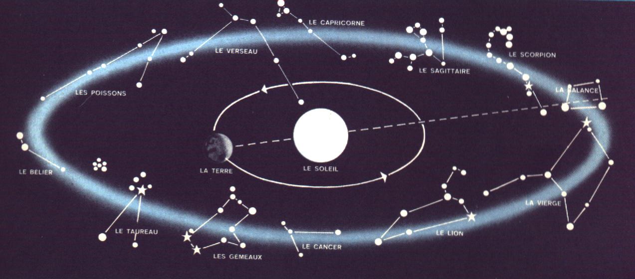 L'horoscope du jour