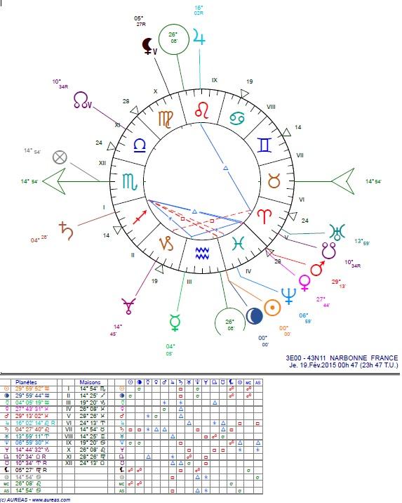 Nouvelle lune 19 fevrier