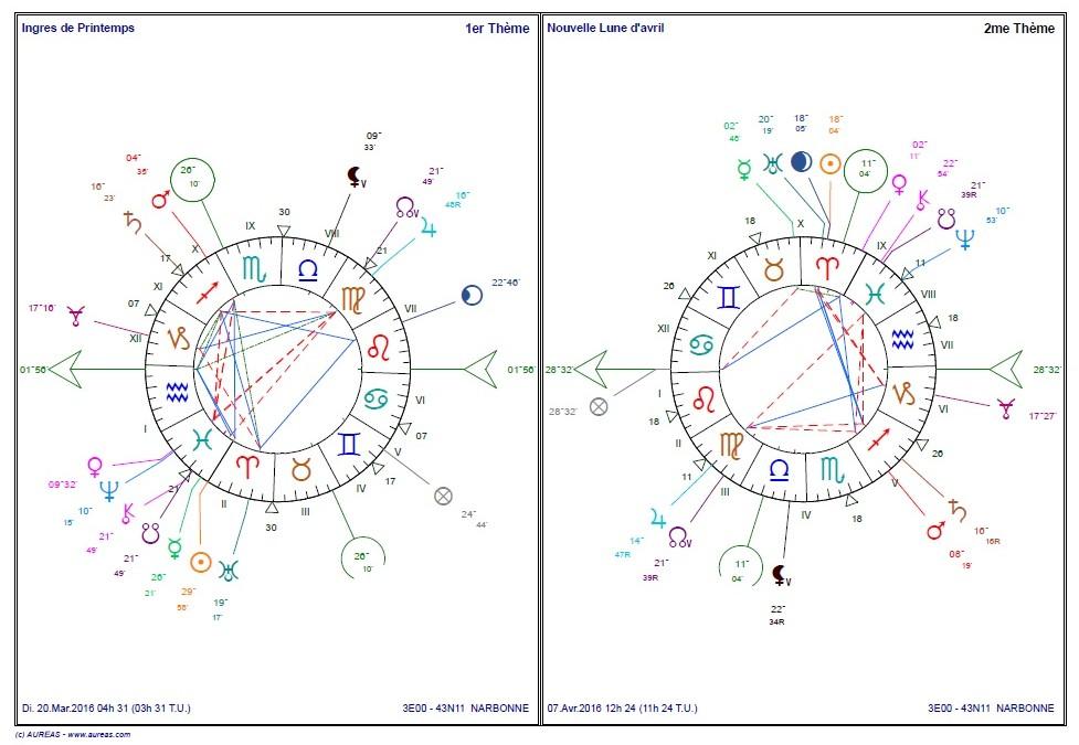 Ingres de Printemps et Nouvelle lune du 7 avril : Histoire de coeur…suite !
