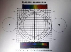 planche radionique