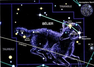 Le signe du mois : le Bélier -1.2.3. Feu – Partez